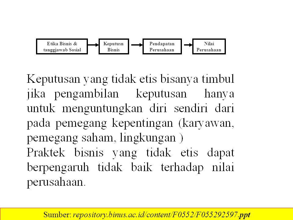 Etika Bisnis & tanggjawab Sosial Keputusn Bisnis Pendapatan Perusahaan Nilai Perusahaan Sumber: repository.binus.ac.id/content/F0552/F055292597.ppt