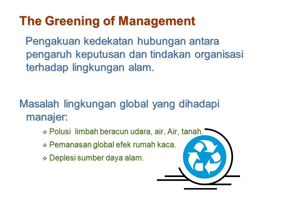 The Greening of Management Pengakuan kedekatan hubungan antara pengaruh keputusan dan tindakan organisasi terhadap lingkungan alam. Pengakuan kedekata