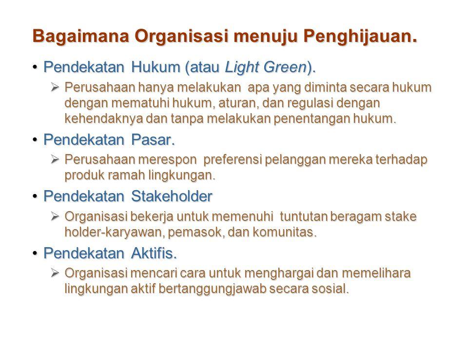 Bagaimana Organisasi menuju Penghijauan. Pendekatan Hukum (atau Light Green).Pendekatan Hukum (atau Light Green).  Perusahaan hanya melakukan apa yan