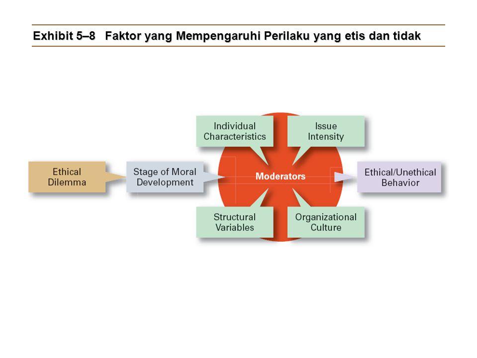 Exhibit 5–8Faktor yang Mempengaruhi Perilaku yang etis dan tidak