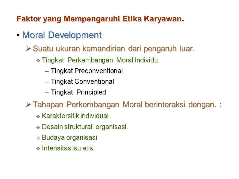 Faktor yang Mempengaruhi Etika Karyawan. Moral DevelopmentMoral Development  Suatu ukuran kemandirian dari pengaruh luar.  Tingkat Perkembangan Mora