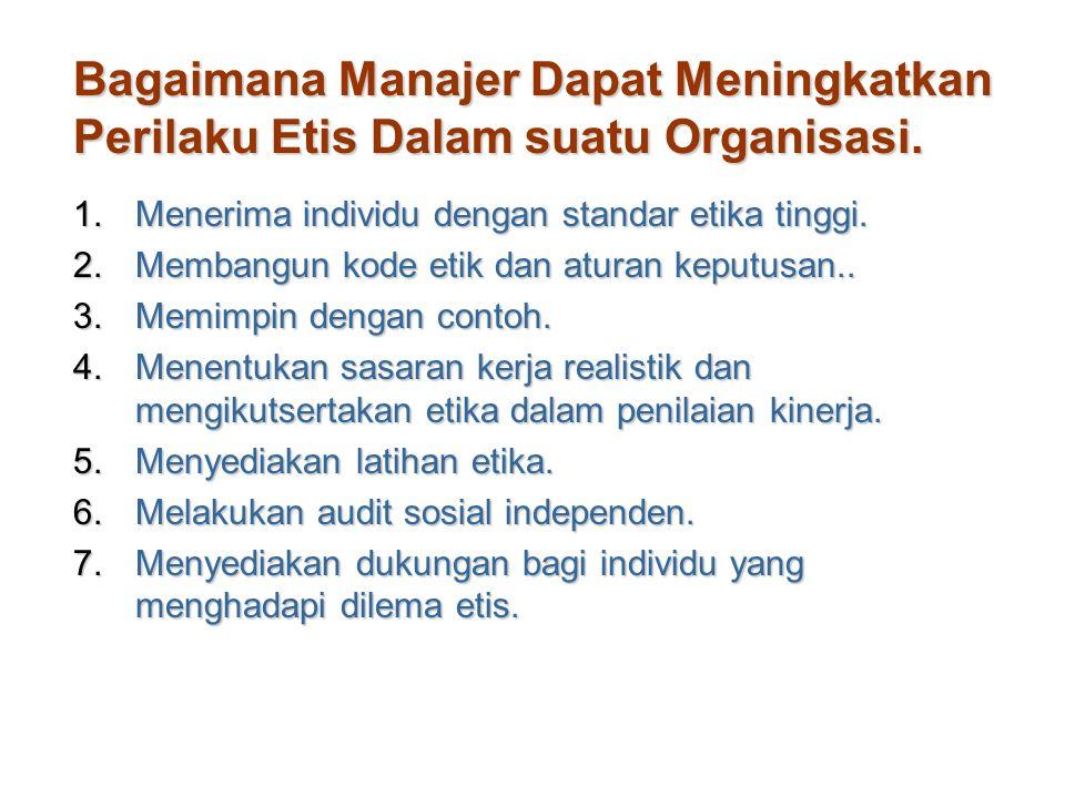 Bagaimana Manajer Dapat Meningkatkan Perilaku Etis Dalam suatu Organisasi. 1.Menerima individu dengan standar etika tinggi. 2.Membangun kode etik dan