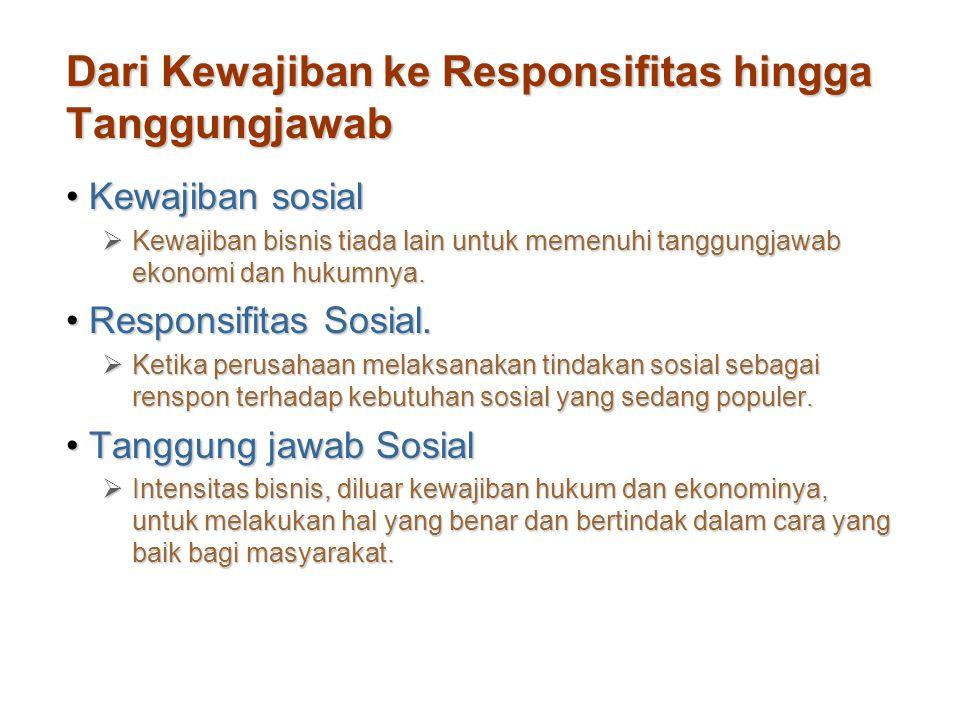 Dari Kewajiban ke Responsifitas hingga Tanggungjawab Kewajiban sosialKewajiban sosial  Kewajiban bisnis tiada lain untuk memenuhi tanggungjawab ekono