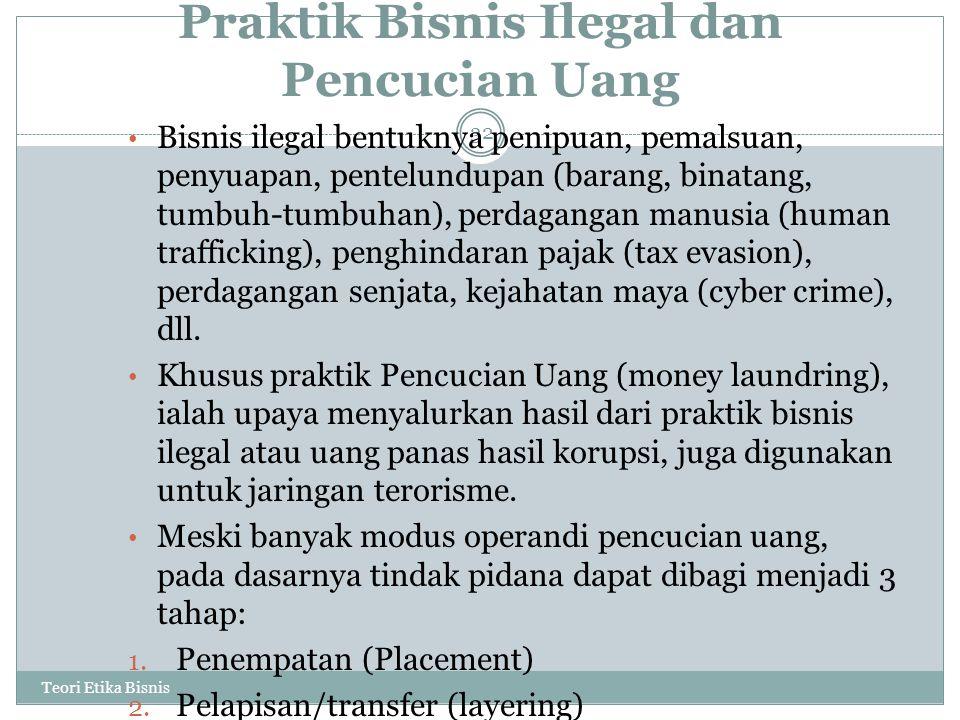 Praktik Bisnis Ilegal dan Pencucian Uang Teori Etika Bisnis 32 Bisnis ilegal bentuknya penipuan, pemalsuan, penyuapan, pentelundupan (barang, binatang