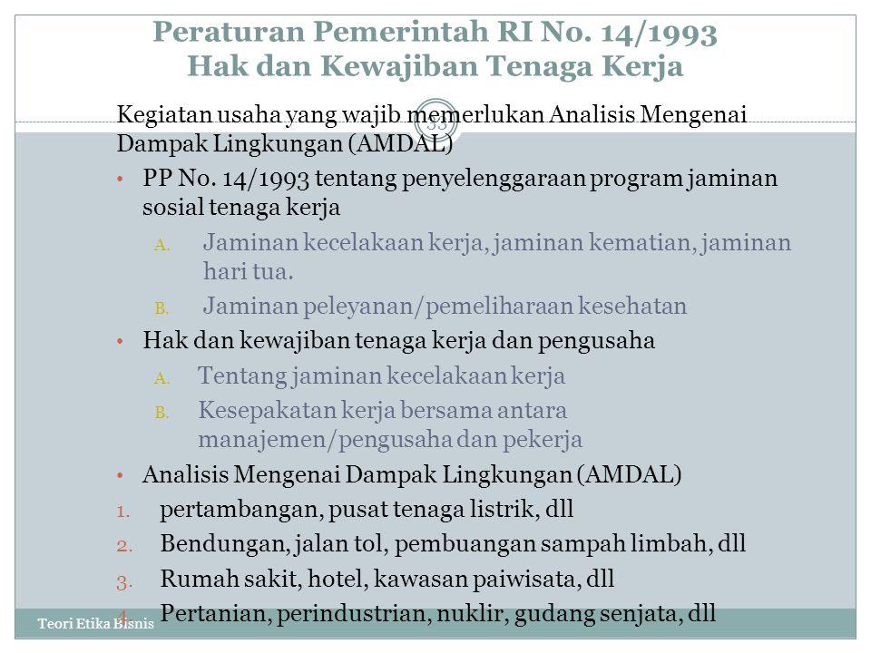Peraturan Pemerintah RI No. 14/1993 Hak dan Kewajiban Tenaga Kerja Teori Etika Bisnis 33 Kegiatan usaha yang wajib memerlukan Analisis Mengenai Dampak
