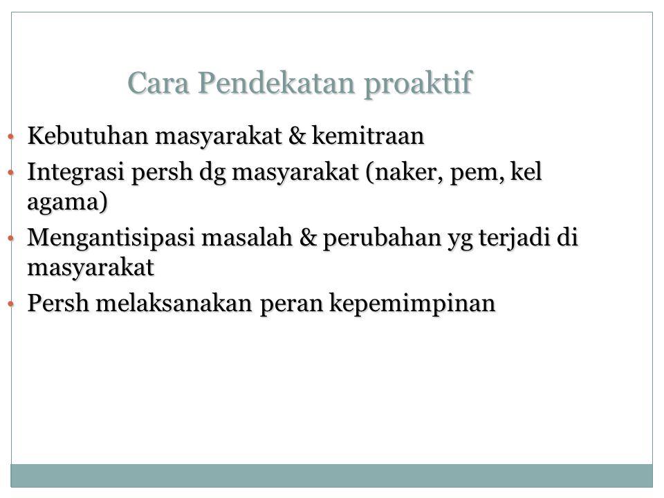 Bidang-bidang tanggung jawab sosial 1.Investasi dlm lingkungan masyarakat 2.