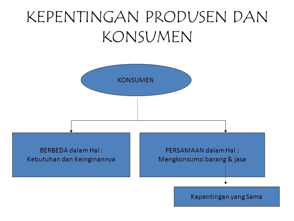 KEPENTINGAN PRODUSEN DAN KONSUMEN KONSUMEN BERBEDA dalam Hal : Kebutuhan dan Keinginannya PERSAMAAN dalam Hal : Mengkonsumsi barang & jasa Kepentingan