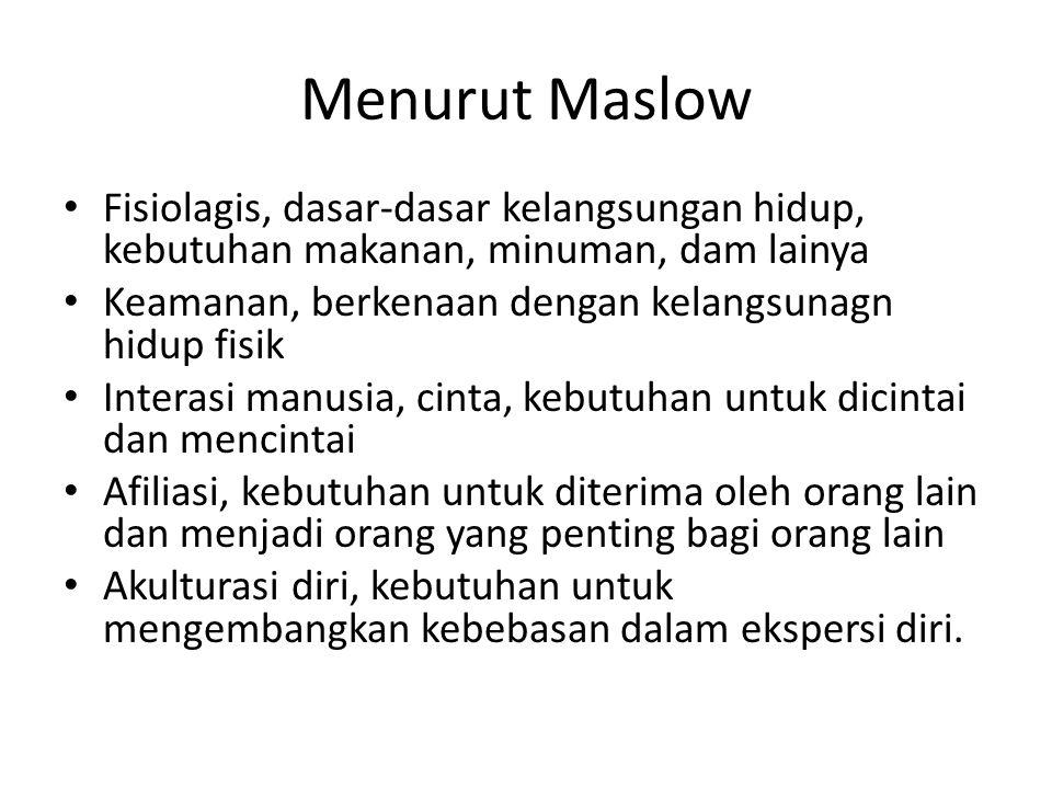 Menurut Maslow Fisiolagis, dasar-dasar kelangsungan hidup, kebutuhan makanan, minuman, dam lainya Keamanan, berkenaan dengan kelangsunagn hidup fisik
