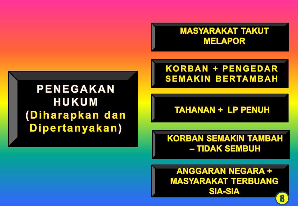 MARI BERSATU PADU MENCEGAH dan MEMBERANTAS PENYALAHGUNAAN dan PEREDARAN GELAP NARKOBA KOMITMEN BERSAMA MENUJU INDONESIA BEBAS DARI BAHAYA NARKOBA