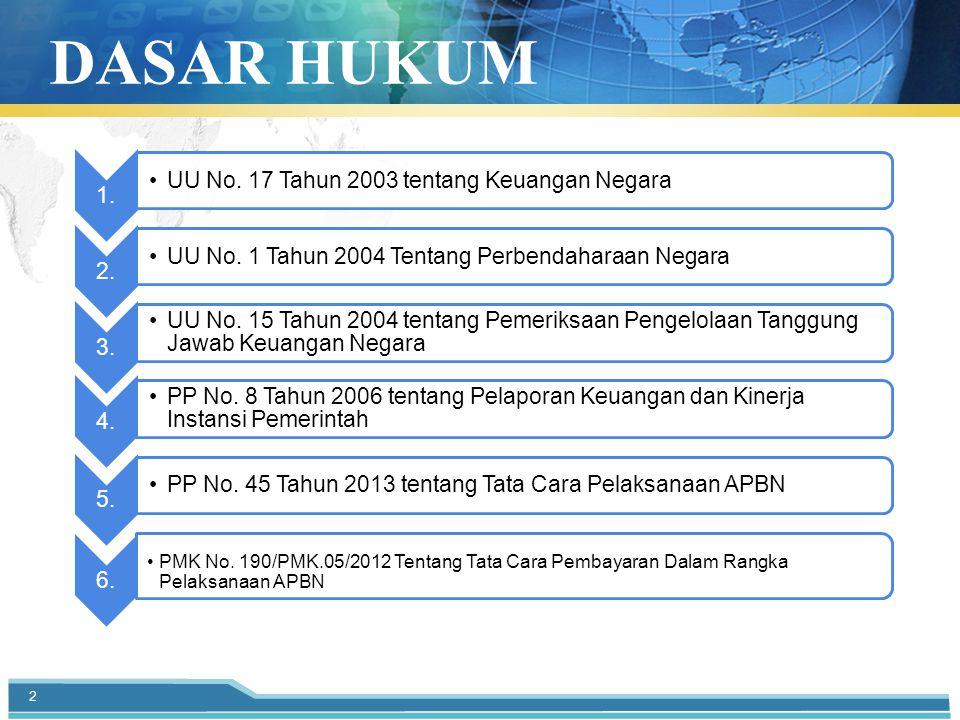 DASAR HUKUM 1. UU No. 17 Tahun 2003 tentang Keuangan Negara 2.