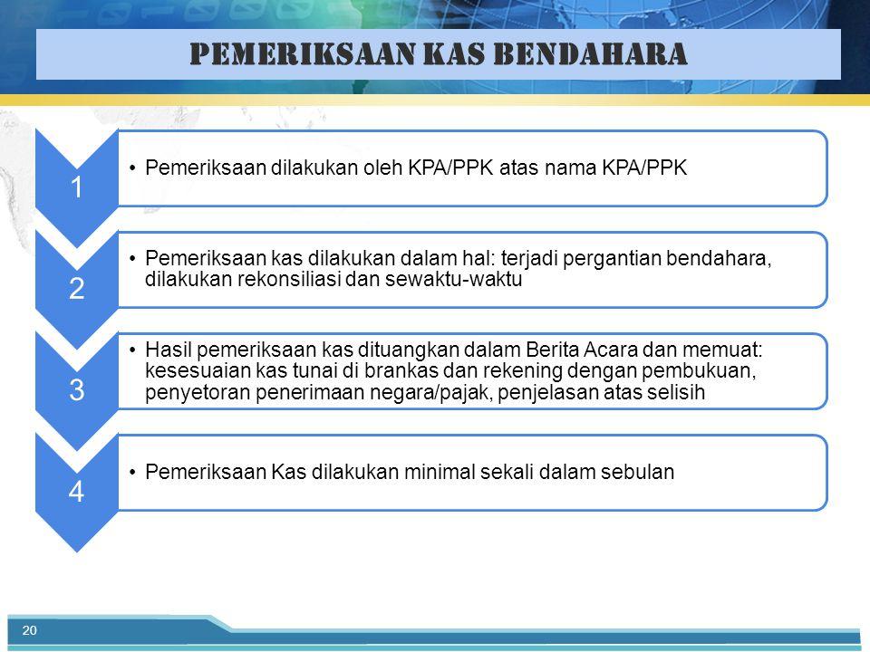 PEMERIKSAAN KAS BENDAHARA 20 1 Pemeriksaan dilakukan oleh KPA/PPK atas nama KPA/PPK 2 Pemeriksaan kas dilakukan dalam hal: terjadi pergantian bendahara, dilakukan rekonsiliasi dan sewaktu-waktu 3 Hasil pemeriksaan kas dituangkan dalam Berita Acara dan memuat: kesesuaian kas tunai di brankas dan rekening dengan pembukuan, penyetoran penerimaan negara/pajak, penjelasan atas selisih 4 Pemeriksaan Kas dilakukan minimal sekali dalam sebulan