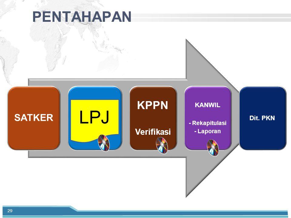 PENTAHAPAN SATKER KPPN Verifikasi KANWIL - Rekapitulasi - Laporan Dit. PKN LPJ 29