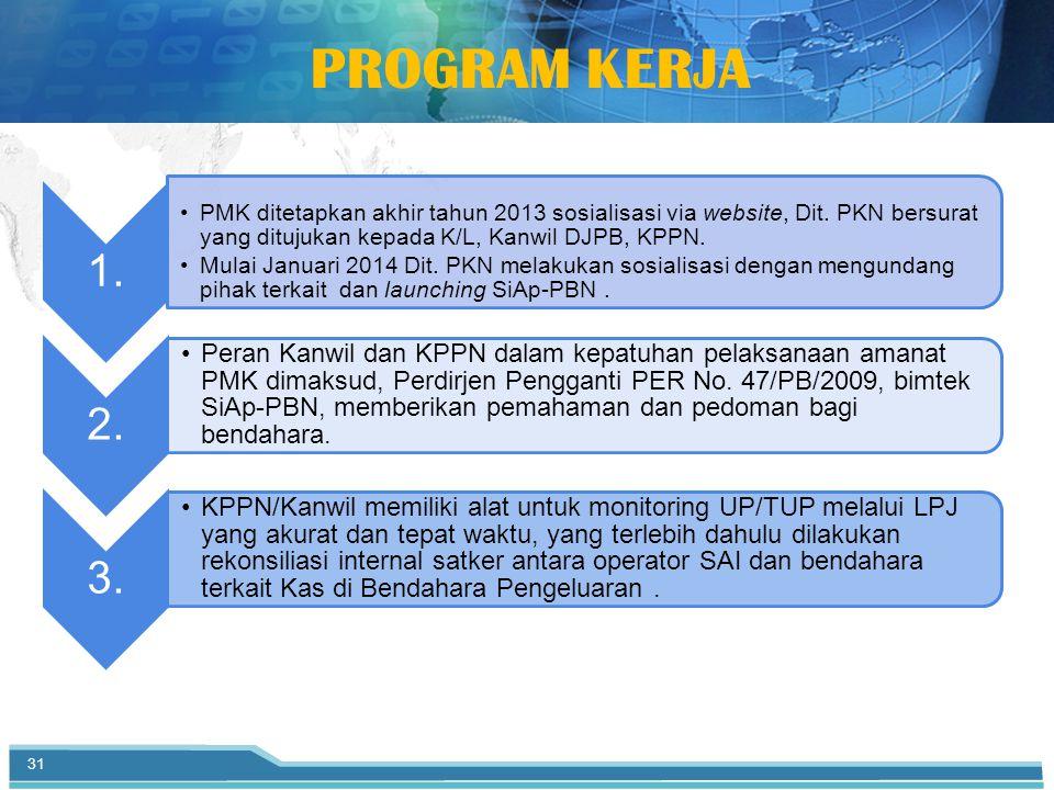 31 PROGRAM KERJA 1. PMK ditetapkan akhir tahun 2013 sosialisasi via website, Dit.