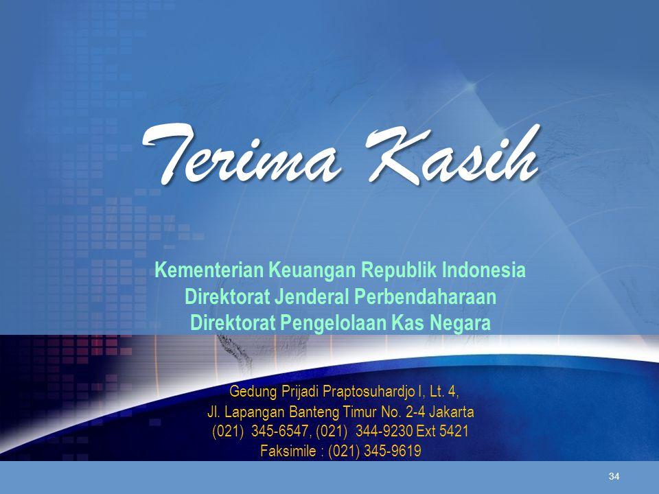 Terima Kasih Kementerian Keuangan Republik Indonesia Direktorat Jenderal Perbendaharaan Direktorat Pengelolaan Kas Negara Gedung Prijadi Praptosuhardjo I, Lt.