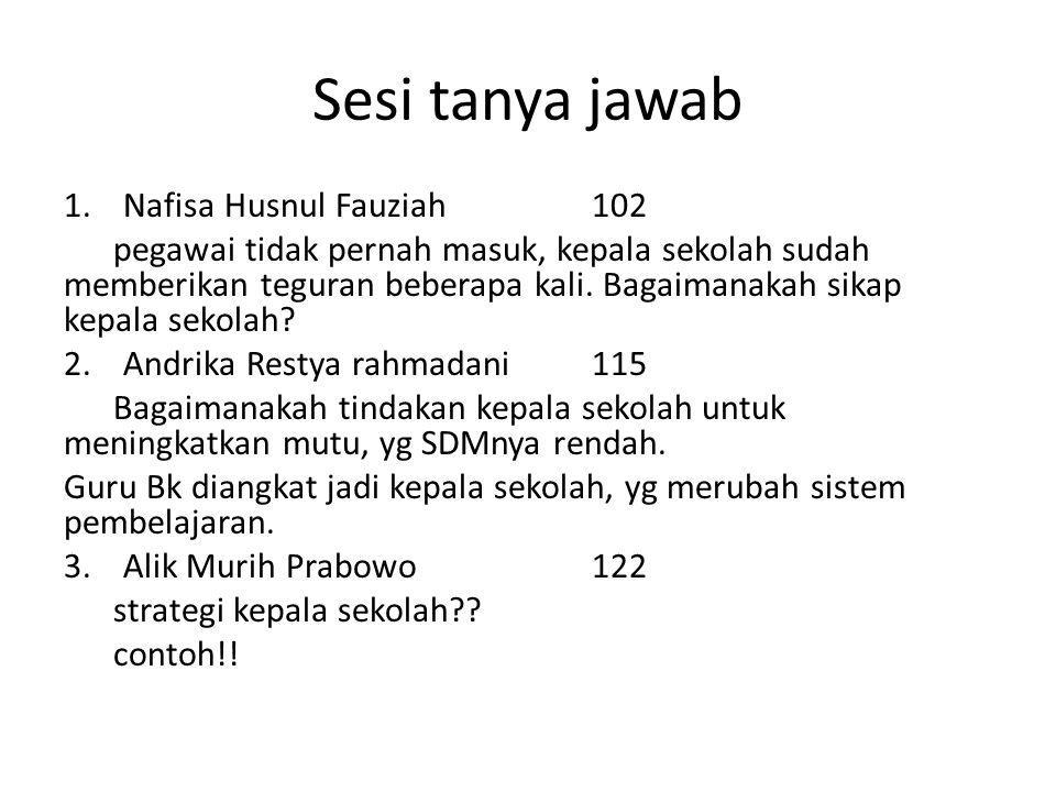 Sesi tanya jawab 1.Nafisa Husnul Fauziah102 pegawai tidak pernah masuk, kepala sekolah sudah memberikan teguran beberapa kali. Bagaimanakah sikap kepa