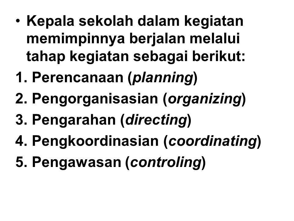 Kepala sekolah dalam kegiatan memimpinnya berjalan melalui tahap kegiatan sebagai berikut: 1.Perencanaan (planning) 2.Pengorganisasian (organizing) 3.