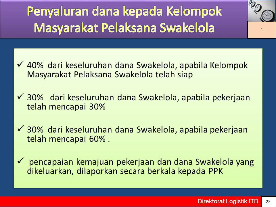 40% dari keseluruhan dana Swakelola, apabila Kelompok Masyarakat Pelaksana Swakelola telah siap 30% dari keseluruhan dana Swakelola, apabila pekerjaan