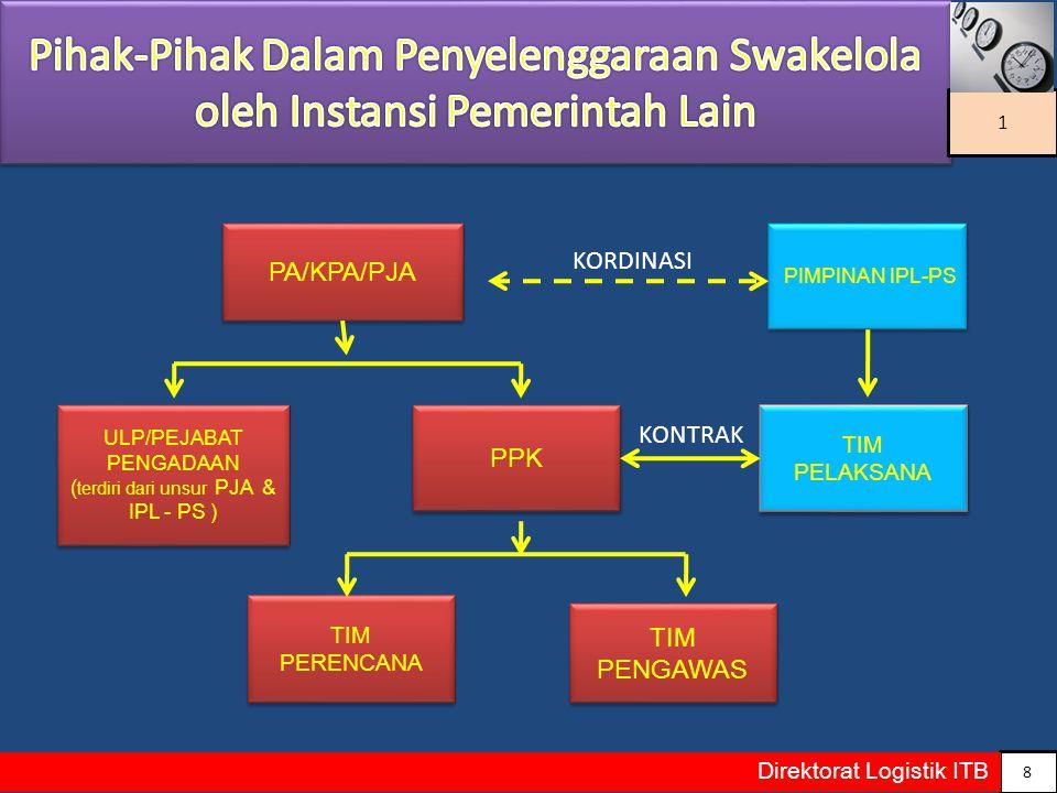 8 Direktorat Logistik ITB 1 PA/KPA/PJA PPK PIMPINAN IPL-PS ULP/PEJABAT PENGADAAN ( terdiri dari unsur PJA & IPL - PS ) ULP/PEJABAT PENGADAAN ( terdiri