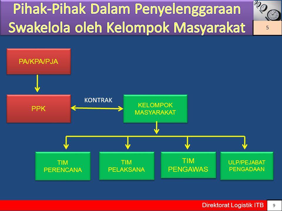 9 Direktorat Logistik ITB 5 PA/KPA/PJA PPK KELOMPOK MASYARAKAT TIM PERENCANA TIM PELAKSANA TIM PENGAWAS ULP/PEJABAT PENGADAAN KONTRAK