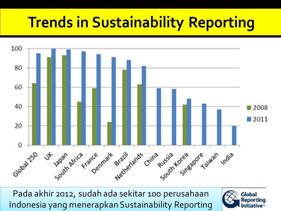 Pada akhir 2012, sudah ada sekitar 100 perusahaan Indonesia yang menerapkan Sustainability Reporting