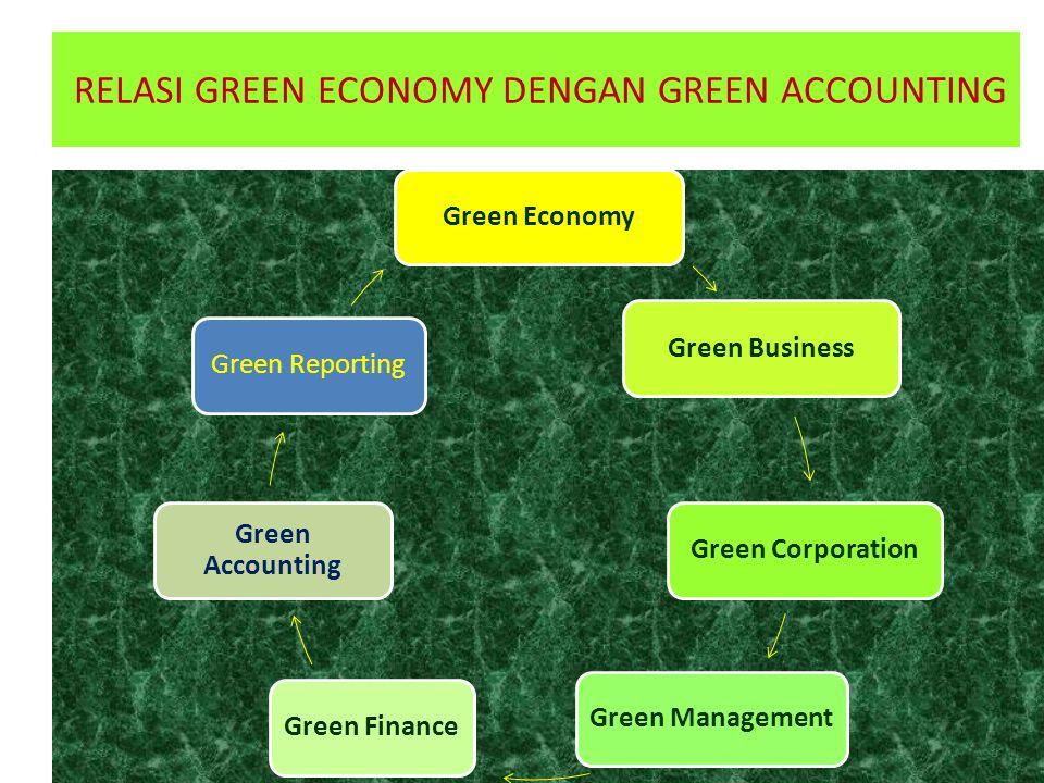 RELASI GREEN ECONOMY DENGAN GREEN ACCOUNTING Green EconomyGreen Business Green Corporation Green Management Green Finance Green Accounting Green Repor