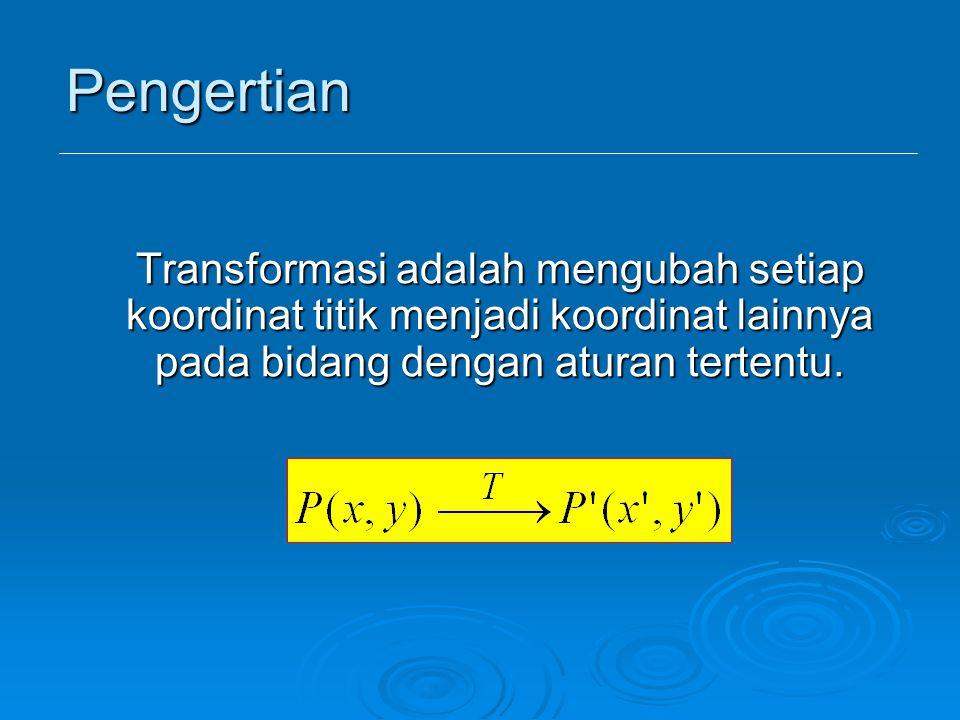 Jenis-jenis Transformasi  Translasi (Pergeseran) Translasi  Refleksi (Pencerminan) Refleksi  Rotasi (Perputaran ) Rotasi  Dilatasi (Perkalian) Dilatasi
