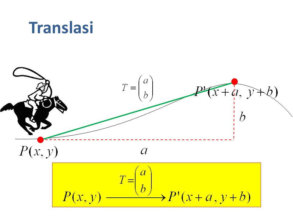 Tentukan bayangan P (2, 3) oleh translasi.