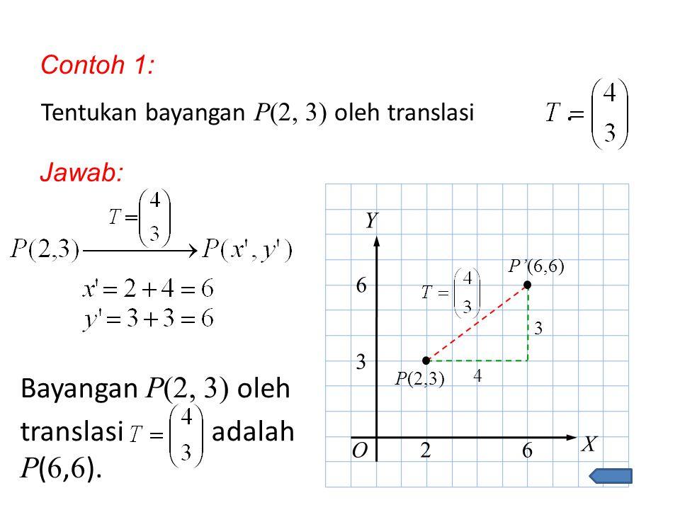 Tentukan bayangan P (2, 3) oleh translasi. Contoh 1: Jawab: O X Y 26 3 6 4 3 P(2,3) P'(6,6) Bayangan P(2, 3) oleh translasi adalah P ( 6, 6 ).