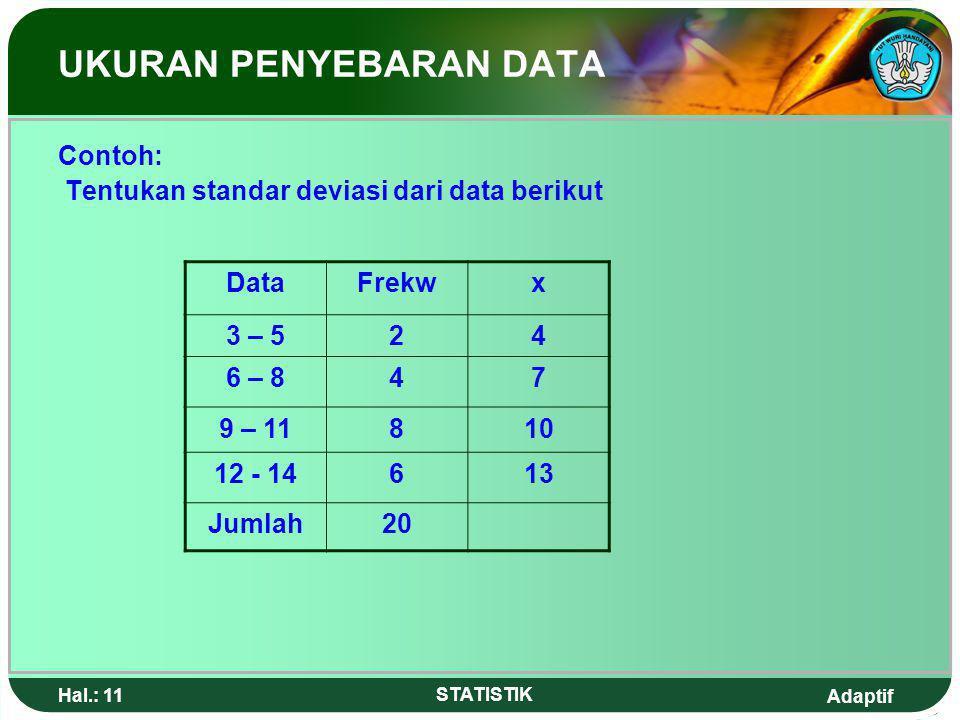 Adaptif Hal.: 10 STATISTIK b. Data berbobot / berkelompok S = UKURAN PENYEBARAN DATA atau