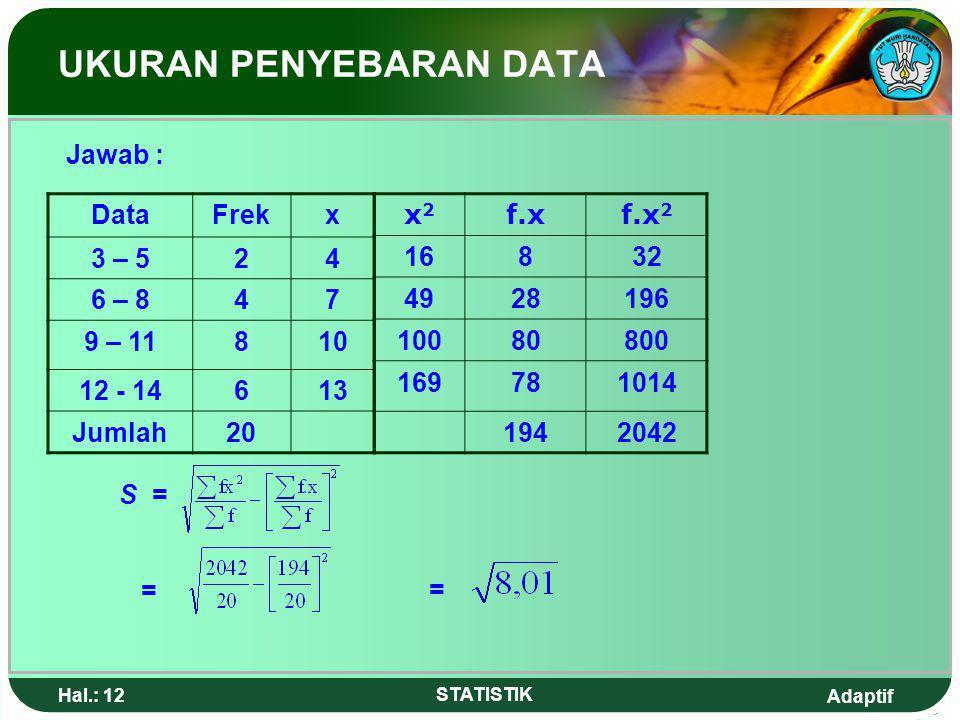 Adaptif Hal.: 11 STATISTIK UKURAN PENYEBARAN DATA Contoh: Tentukan standar deviasi dari data berikut DataFrekwx 3 – 524 6 – 847 9 – 11810 12 - 14613 J