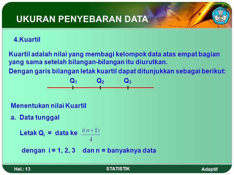 Adaptif Hal.: 12 STATISTIK UKURAN PENYEBARAN DATA DataFrekx 3 – 524 6 – 847 9 – 11810 12 - 14613 Jumlah20 Jawab : S = = x2x2 f.xf.x 2 16832 4928196 10
