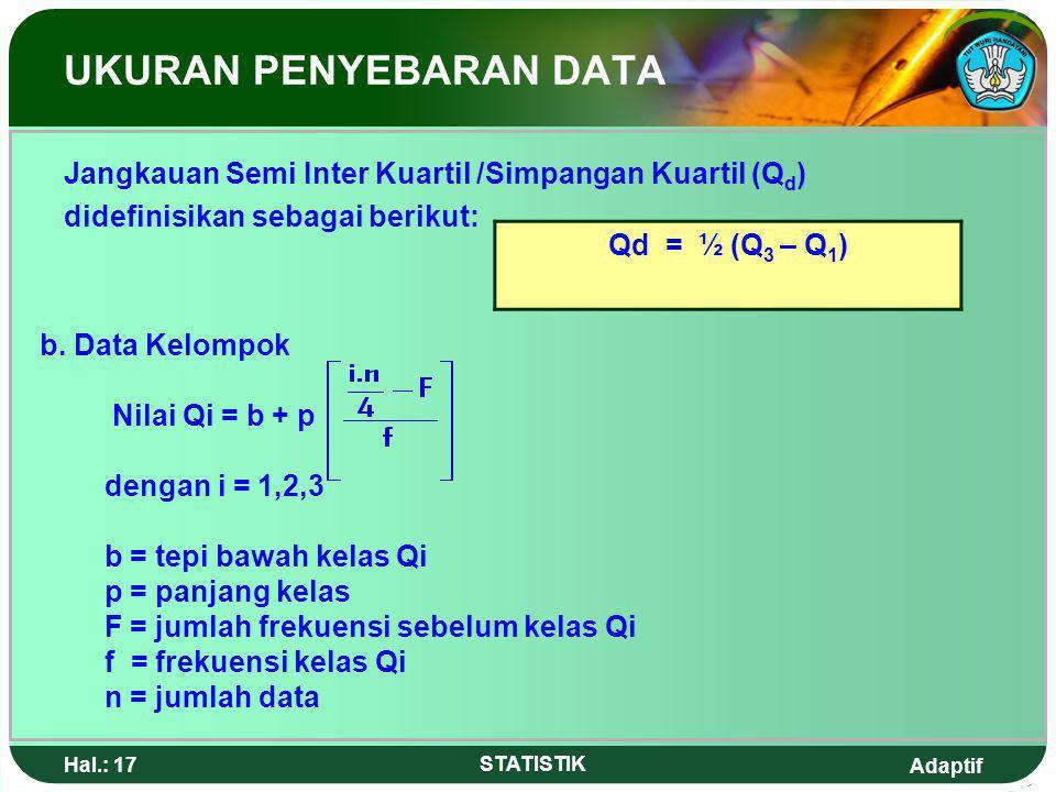 Adaptif Hal.: 16 STATISTIK c. Letak Q 3 = data ke = data ke 9 ¾ Nilai Q 3 = data ke 9 + ¾ (data ke10 - data ke 9) = 4 + ¾ (4 – 4) = 4 UKURAN PENYEBARA