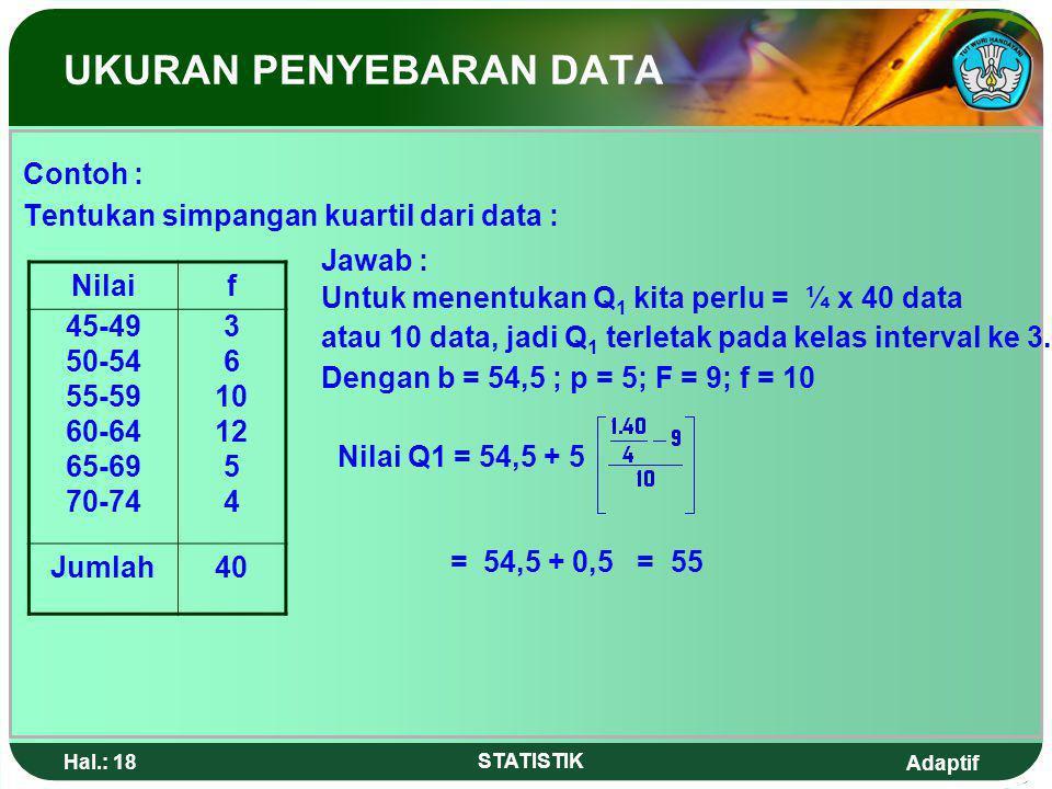 Adaptif Hal.: 17 STATISTIK UKURAN PENYEBARAN DATA Jangkauan Semi Inter Kuartil /Simpangan Kuartil (Q d ) didefinisikan sebagai berikut: Qd = ½ (Q 3 –