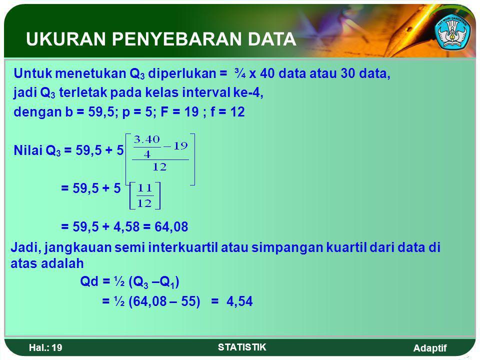 Adaptif Hal.: 18 STATISTIK UKURAN PENYEBARAN DATA Contoh : Tentukan simpangan kuartil dari data : Nilaif 45-49 50-54 55-59 60-64 65-69 70-74 3 6 10 12 5 4 Jumlah40 Jawab : Untuk menentukan Q 1 kita perlu = ¼ x 40 data atau 10 data, jadi Q 1 terletak pada kelas interval ke 3.