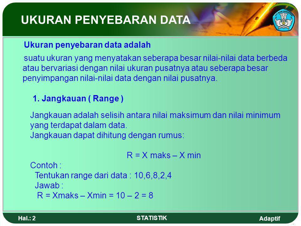 Adaptif Hal.: 22 STATISTIK Letak P 70 = data ke = data ke 7 Nilai P 70 = data ke 7 + (data ke 8 - data ke7) = 7 + ( 8 – 7 ) = 7 UKURAN PENYEBARAN DATA