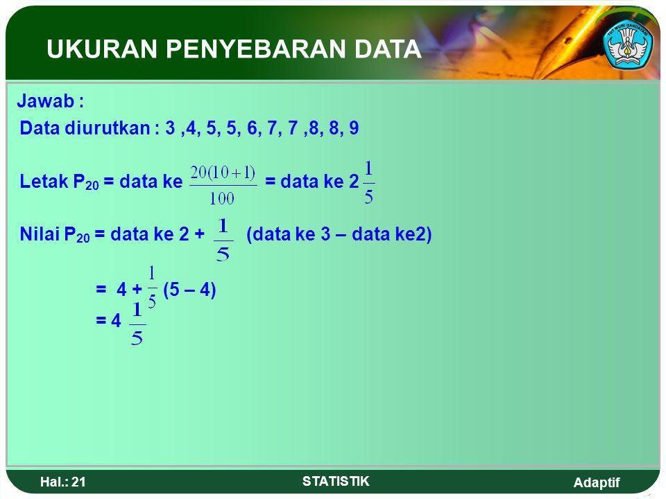 Adaptif Hal.: 20 STATISTIK 5. Persentil Persentil dari sekumpulan bilangan adalah nilai yang membagi kelompok bilangan tersebut atas 100 bagian yang s