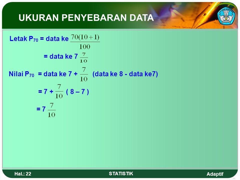 Adaptif Hal.: 21 STATISTIK Jawab : Data diurutkan : 3,4, 5, 5, 6, 7, 7,8, 8, 9 Letak P 20 = data ke = data ke 2 Nilai P 20 = data ke 2 + (data ke 3 – data ke2) = 4 + (5 – 4) = 4 UKURAN PENYEBARAN DATA