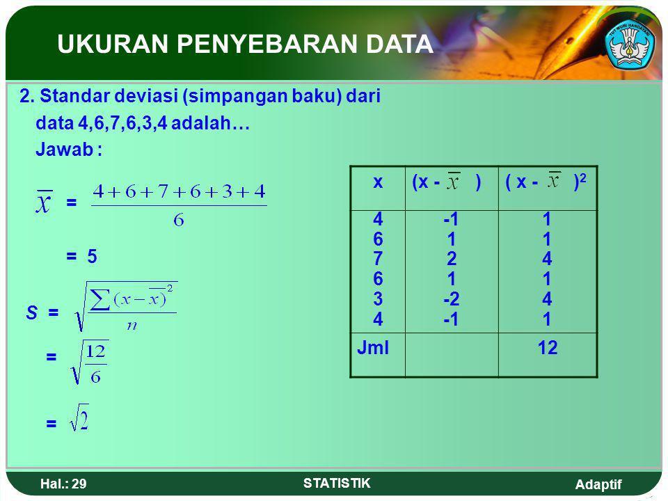 Adaptif Hal.: 28 STATISTIK UKURAN PENYEBARAN DATA Latihan: 1. Nilai tes matematika dari 5 orang siswa adalah sebagai berikut : 7,6,7,8,7 besarnya simp