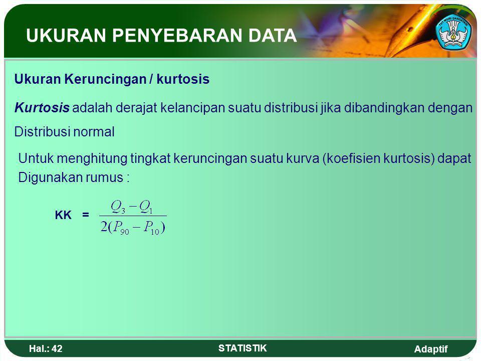 Adaptif Hal.: 41 STATISTIK UKURAN PENYEBARAN DATA Contoh 2 : Rata-rata dan simpangan standar upah pesuruh kantor masing-masing adalah Rp 65.000,00 dan