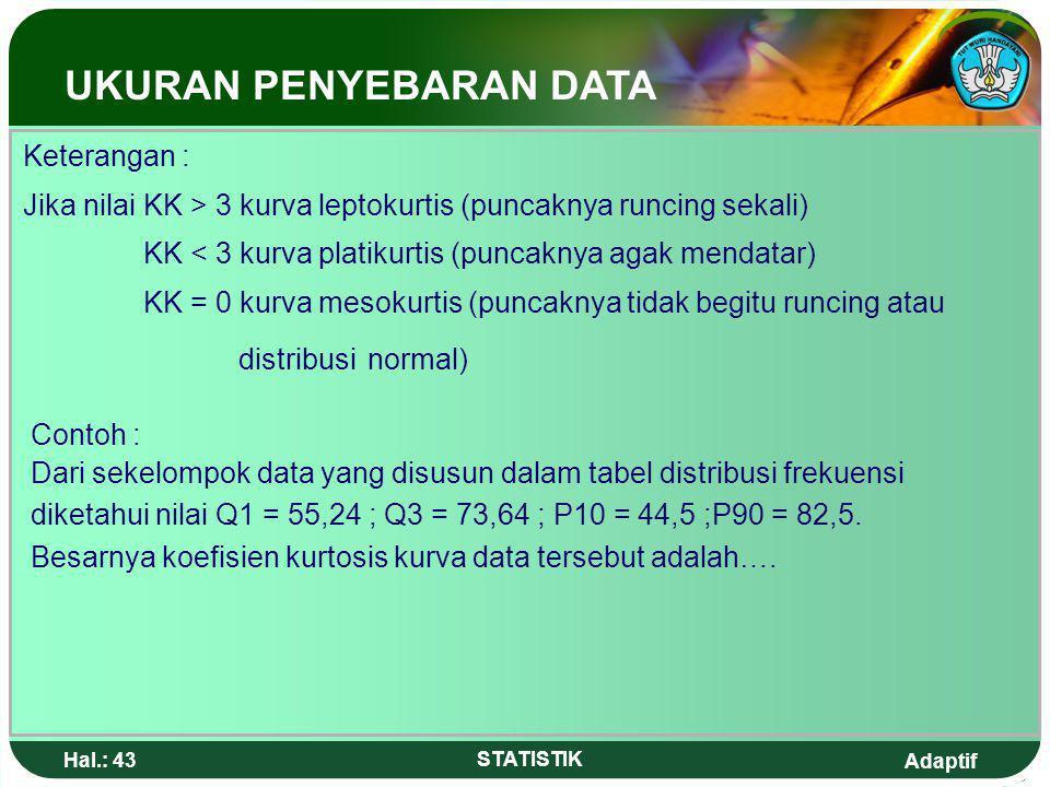 Adaptif Hal.: 42 STATISTIK Ukuran Keruncingan / kurtosis Untuk menghitung tingkat keruncingan suatu kurva (koefisien kurtosis) dapat Digunakan rumus : KK = Kurtosis adalah derajat kelancipan suatu distribusi jika dibandingkan dengan Distribusi normal UKURAN PENYEBARAN DATA