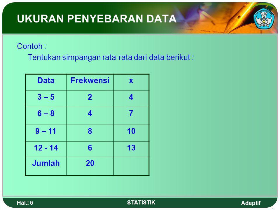 Adaptif Hal.: 6 STATISTIK UKURAN PENYEBARAN DATA Contoh : Tentukan simpangan rata-rata dari data berikut : DataFrekwensix 3 – 524 6 – 847 9 – 11810 12 - 14613 Jumlah20