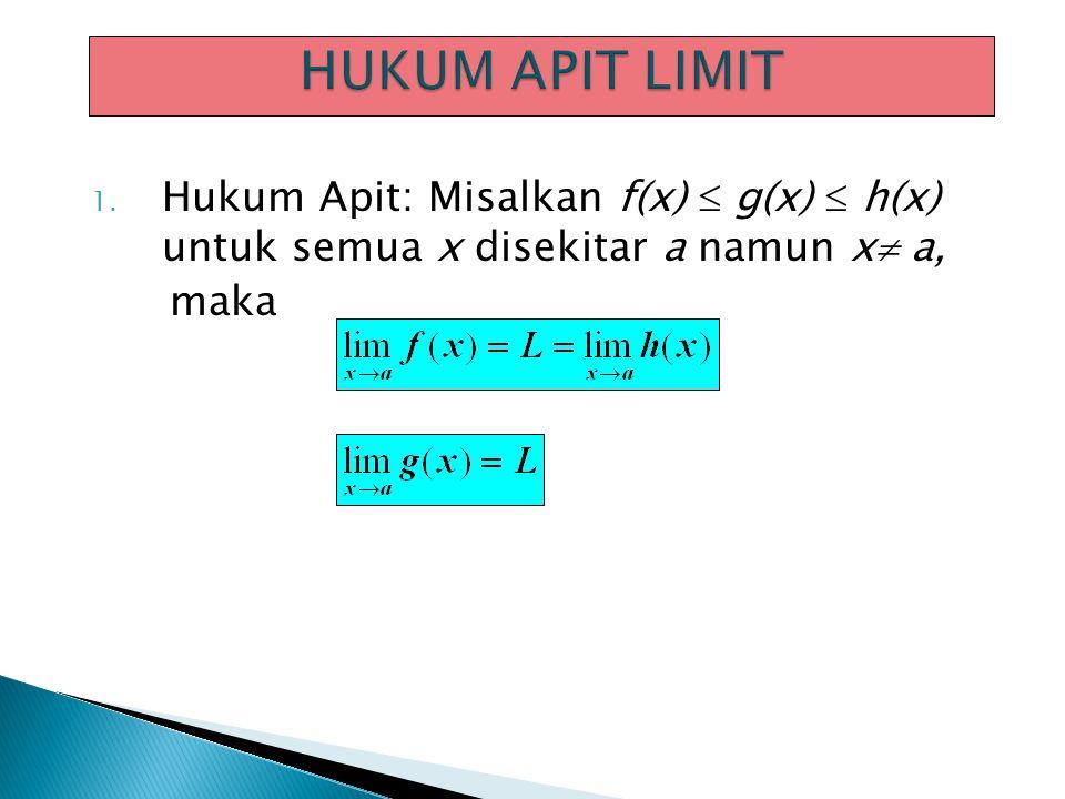 1. Hukum Apit: Misalkan f(x)  g(x)  h(x) untuk semua x disekitar a namun x  a, maka