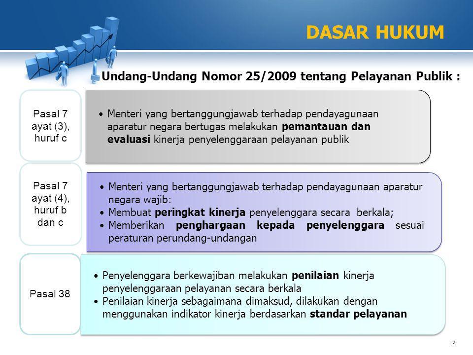 Program Evaluasi, Penilaian, dan Pemberian Penghargaan NoUraianSebelumnyaMulai Tahun 2012Ket 1.TujuanPemberian Penghargaan saja.