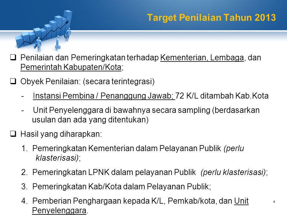 Pelaksanaan Penilaian Tahun 2013 ● Surat Edaran MenPAN dan RB No 907/M.PAN-RBKepada K/L dan Provinsi tentang Program Penilaian Yanlik 2012 agar instansi dapat mempersiapkan diri; ● Instrumen Penilaian: - Instrumen penilaian terhadap Instansi Pembina / Penanggung Jawab: (PermenPAN dan RB Nomor 66/2012); -Instrumen Penilaian Unit Penyelenggara (PermenPAN dan RB No.