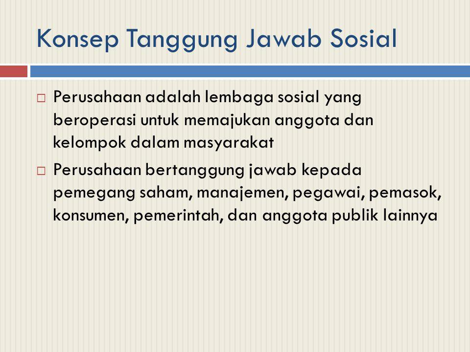 Konsep Tanggung Jawab Sosial  Perusahaan adalah lembaga sosial yang beroperasi untuk memajukan anggota dan kelompok dalam masyarakat  Perusahaan ber
