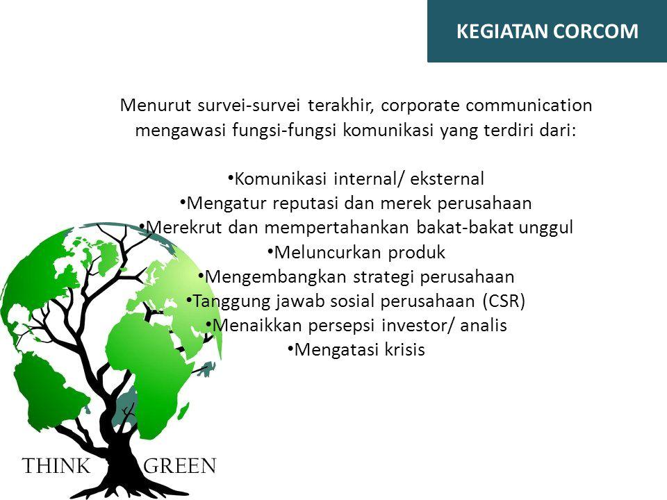 KEGIATAN CORCOM Menurut survei-survei terakhir, corporate communication mengawasi fungsi-fungsi komunikasi yang terdiri dari: Komunikasi internal/ eks