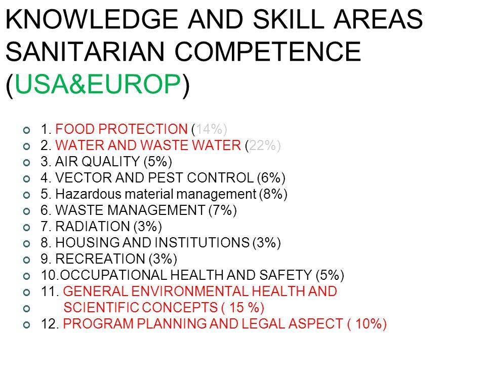 Kompetensi Sasaran Sifat Hukum Dasar Individu Wajib Berat Maksimal Individu Sukarela Ringan Maksimal Lembaga Tgt.Sistim Berat LISENSISERTIFIKASI AKREDITASI