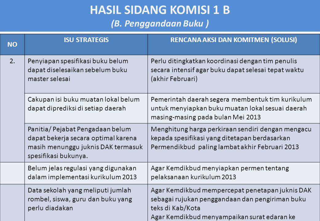 HASIL SIDANG KOMISI 1 B (B.