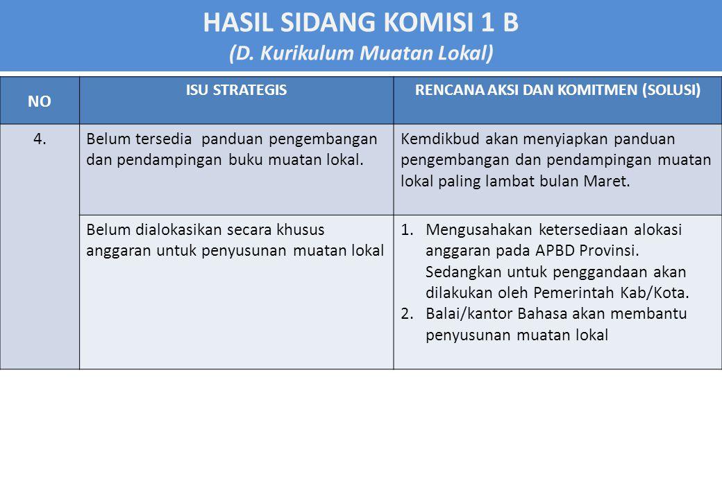 HASIL SIDANG KOMISI 1 B (E.