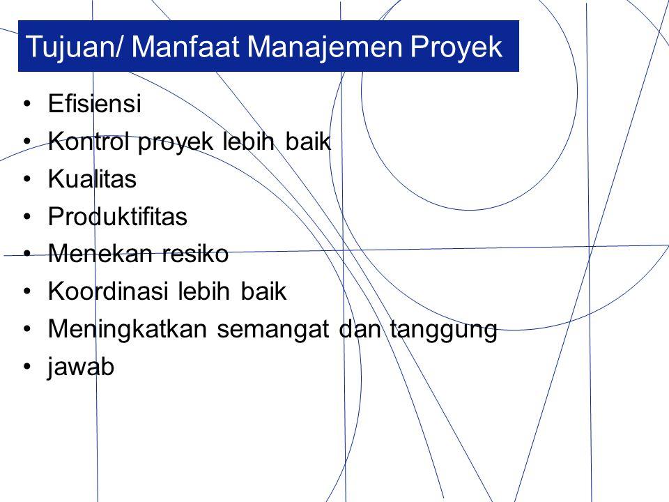 Tujuan/ Manfaat Manajemen Proyek Efisiensi Kontrol proyek lebih baik Kualitas Produktifitas Menekan resiko Koordinasi lebih baik Meningkatkan semangat